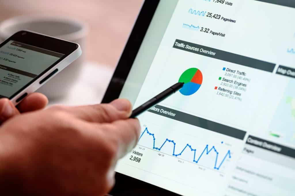 El Marketing digital en Google y Redes Sociales se ha convertido en una actividad central para los negocios.